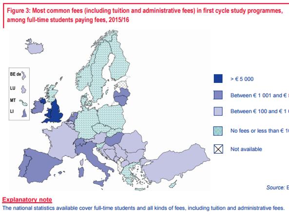 tasse universitarie in Europa
